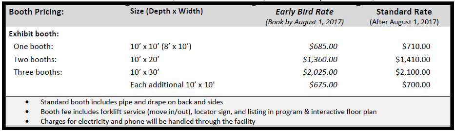 2018-sioux-falls-farm-show-pricing